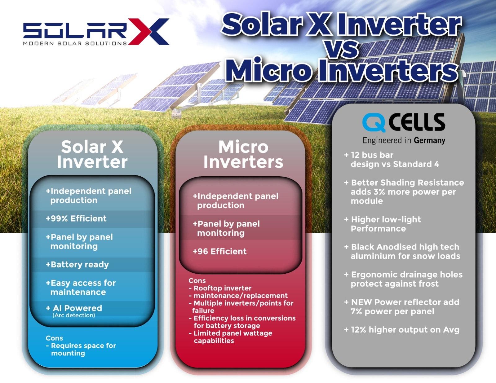 inverter-vs-microinverter